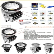 300W Cree LED +Meanwell LED High Bay Light